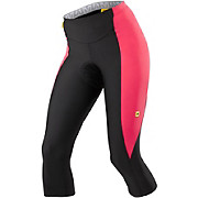 Mavic Cloud Womens Knicker