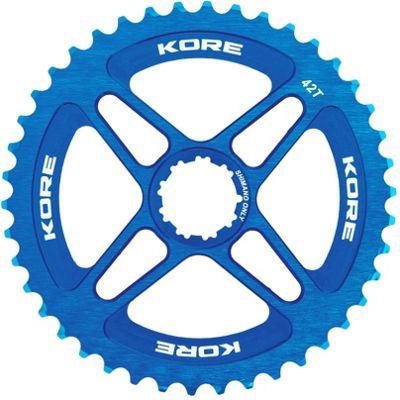 Pignon pour cassette Kore Mega Range Shimano