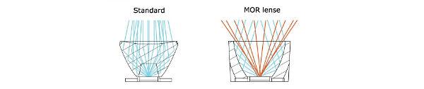 Lezyne MOR lens