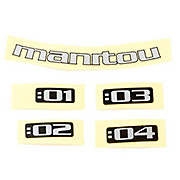 Manitou Minute Decal Kit 2006