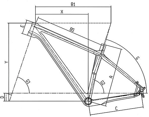 Bianchi Geometry